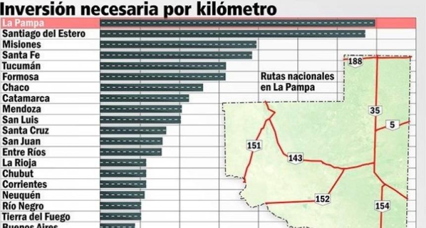 Alertan sobre el deterioro de las rutas nacionales en todo el país